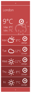 weather_summary_vertical